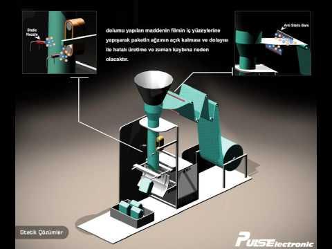 Dikey Ambalaj Makinasında Statik Uygulaması