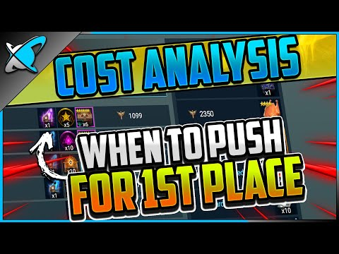 When To PUSH for 1st PLACE! | Dragon Tournament Cost Analysis | RAID: Shadow Legends