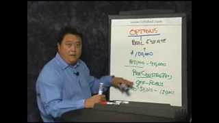 Robert Kiyosaki - Real Estate Options