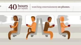 Mobile Entertainment Boom
