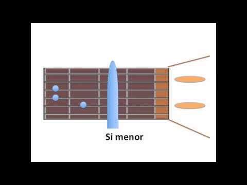 GUITARRA ACORDES Sabor a mi - TUNA MAYOR Chords - Chordify
