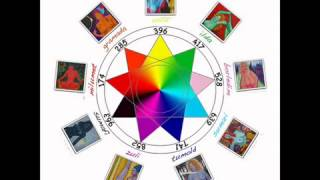 "9 SOLFEGGIO TONES Meditation Healing Energy ~ Music PATROUX ""Chante La Nature"""