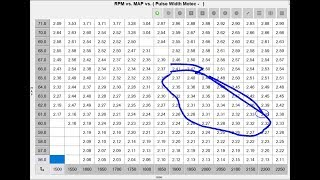 HP Tuners Idle Tuning Guide