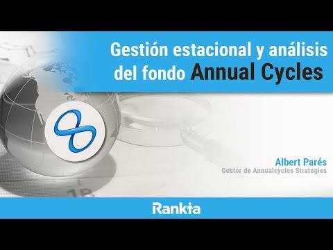 Gestión estacional y análisis del fondo Annual Cycles