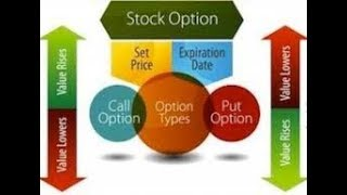 Reliance Stock Options Live Trading