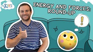 Energy and Forces: Review