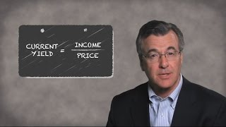 Types of Yield: Current Yield & Yield to Maturity