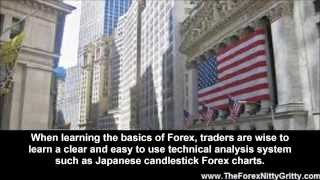Japanese Candlestick Forex Charts