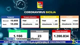 IT Cerca      9+  Immagine avatar PORTE APERTE: CONTINUA LA CAMPAGNA DI VACCINAZIONE
