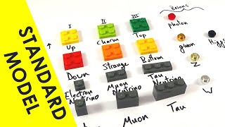 A Level Physics - The Standard Model of Physics