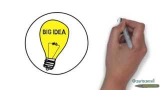 5 Habits of Innovative Educators eCourse
