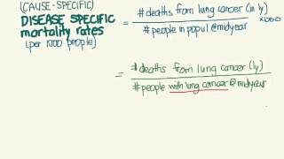 Specific-Mortality Rates