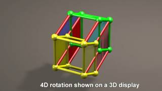 Fourth Dimension rotation of 4D spheres, tetrahedrons, and cubes