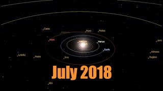 Rare event to occur in Solar System July 19, 2018 - Several days..