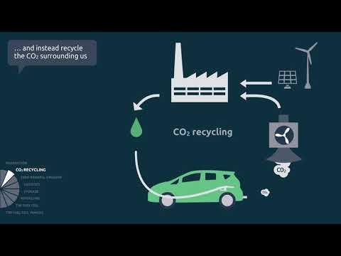 2 methanol cycle - CO2 recycling, English