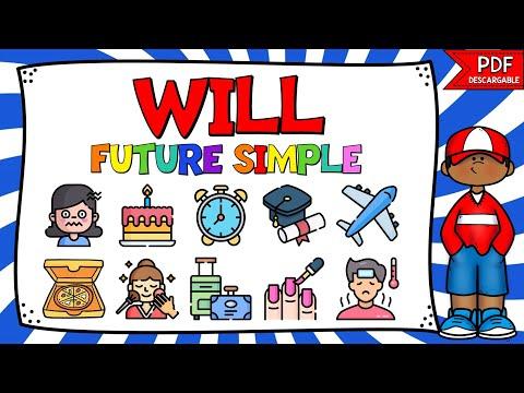 CÓMO USAR WILL EN INGLÉS | FUTURO CON WILL | EXPLICACIÓN DE WILL EN INGLÉS | FUTURE SIMPLE WITH WILL