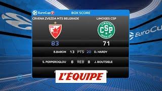 Basket - Eurocoupe (H) : Limoges chute face à l'Étoile Rouge