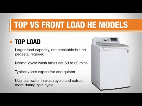 Video highlights features of high-efficiency washers.
