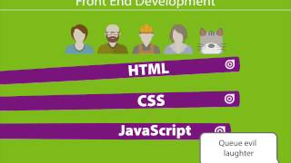 """Why the """"Front End Development"""" series exists and what we'll be covering"""