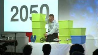 Hans Rosling: Global population growth, box by box width=