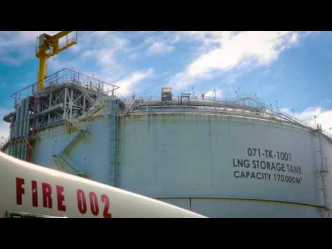 BP Energy Outlook - How will natural gas grow in the future