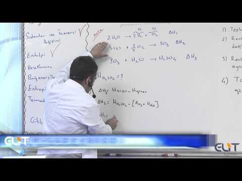 Elit Eğitim Kimya Dersi - Hess Kanunu Demosudur