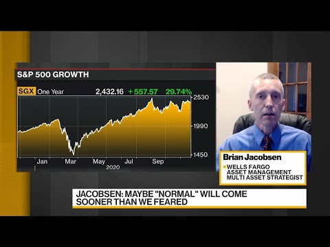 Wells Fargo AM Is 'Positive' on Cyclicals, Jacobsen Says