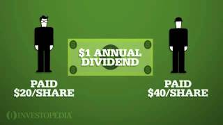 Ratio Analysis Dividend yield