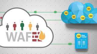 Industry's First Hybrid Cloud Based WAF Service - Radware