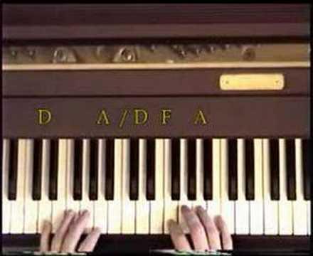 Comment jouer Imagine de John Lennon au piano