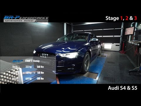 Audi S4 & S5 STAGE 1,2 and 3 by BR-Performance