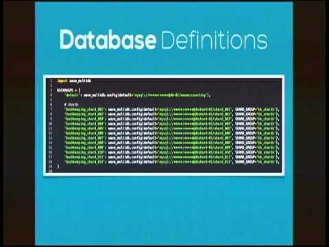 Image from Horizontally Scaling Your Database with Django