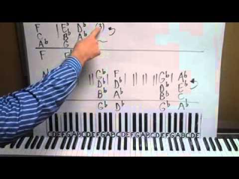 Night Moves Piano Lesson Bob Seger Chords - Chordify