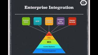 Manufacturing Execution System (MES) Essentials