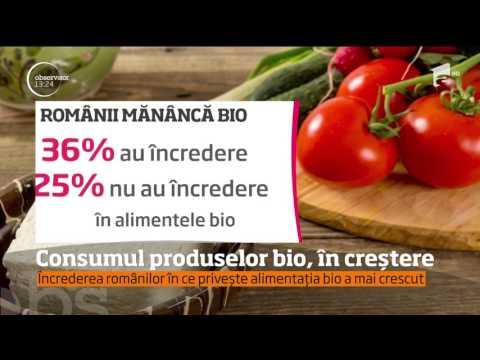 Consumul produselor bio