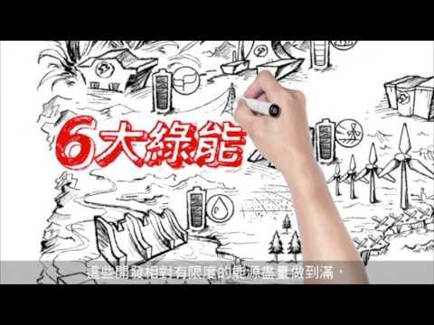 台灣的再生能源可以發展到多少 - YouTube