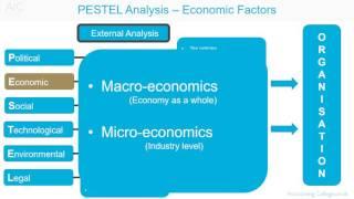 PESTEL analysis   Economic factors
