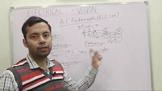 LCR CIRCUIT | ELECTRICAL VISION |