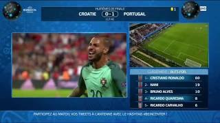 Le commentateur portugais pète les plombs après le but de Quaresma - Portugal vs Croatie - EURO 2016