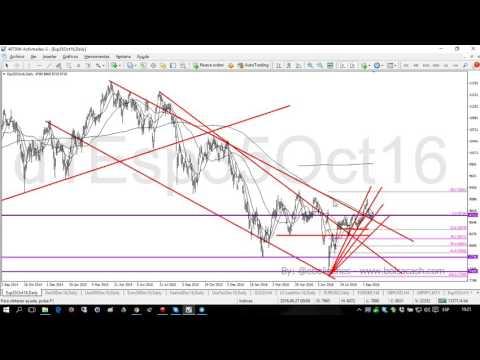 Influencia de los Bancos Centrales en los mercados: 21 de septiembre