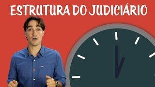 Estrutura do Judiciário em 3 minutos