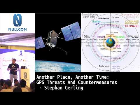 Another Place, Another Time: GPS Threats And Countermeasures | Stephan Gerling