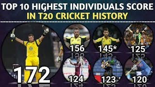 Top 10 Highest individual Score By Batsman In T20 Cricket History | Highest individual Score in T20