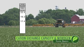 Farm Basics #1052 Cation Exchange Capacity & Nitrogen (Air Date 6-3-18)
