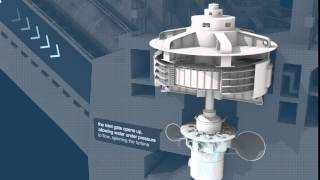 How do hydro stations work - Meridian