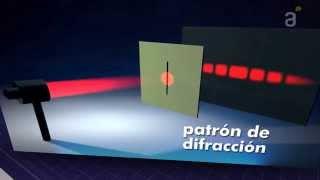 Micro Antel Ciencias: Dualidad Onda-Partícula