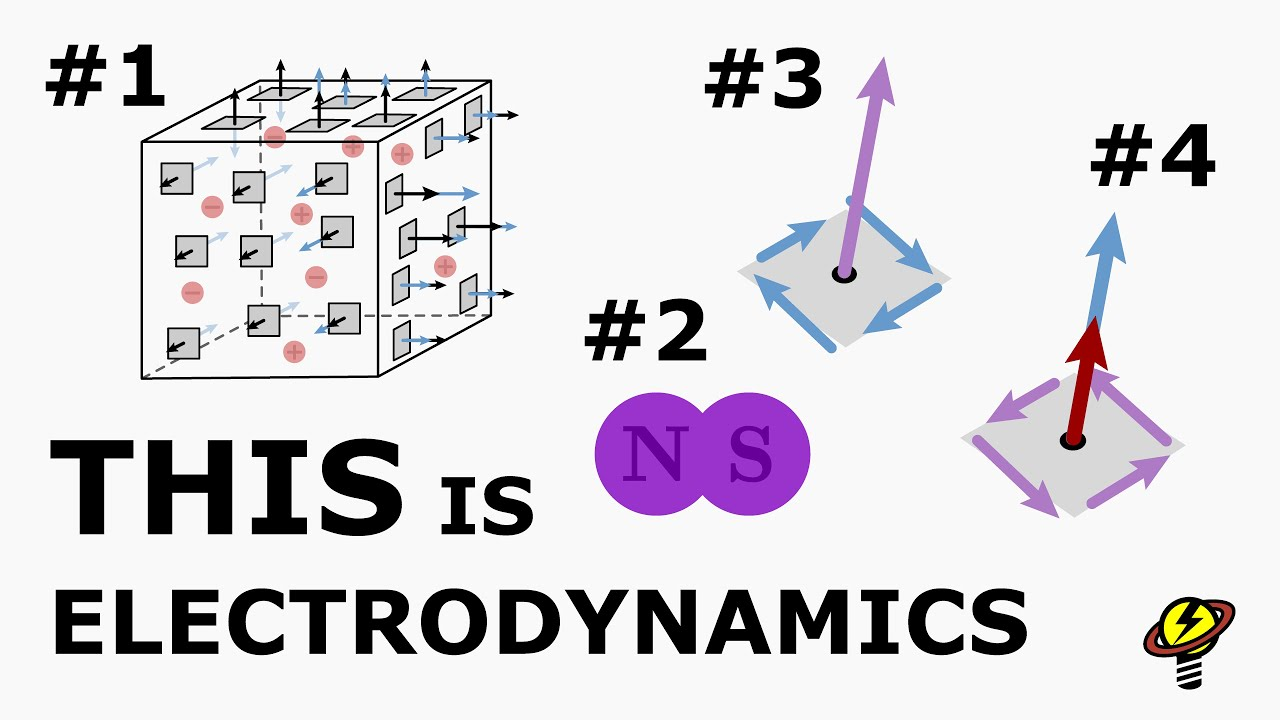 Maxwell equations | Video #5