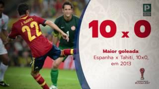 30 Segundos com Playmaker - Taça das Confederações 2017