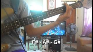 The Anthem by Planetshakers (Bass Lesson)