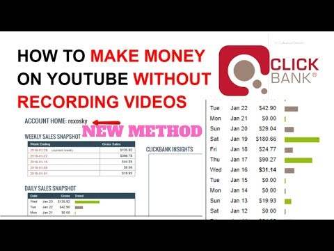 Content Samurai Software Make Money With Youtube